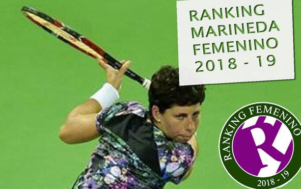 f34175df Escuela de Tenis Marineda – Clases de tenis en Cambre. Venta de ...